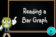 Reading Bar Graphs video