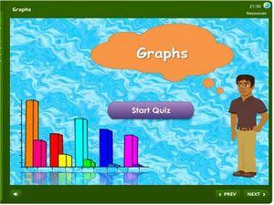 kg Graphs
