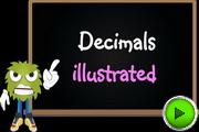 Decimals-illustrated